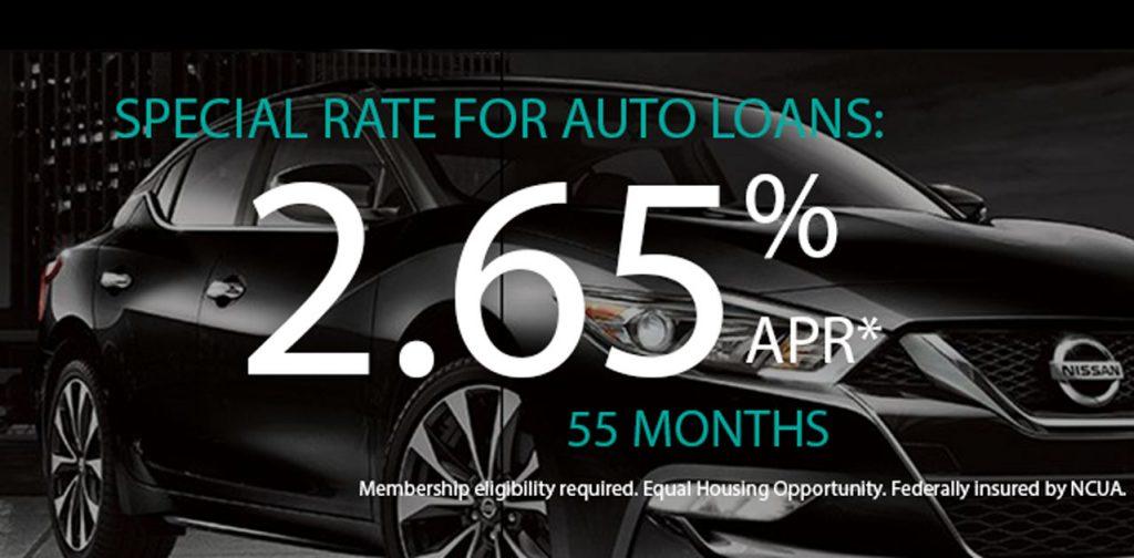 Auto loan rate image